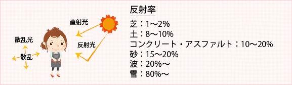 box01-p04-1 2