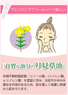 「良質な油分の月見草油」多価不飽和脂肪酸(リノール酸、rリノレン酸,αリノレン酸)を豊富に含み、炎症やかゆみを鎮める作用があるため、肌を優しく保護し刺激から肌を守ります。
