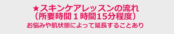 ★スキンケアレッスン東京の流れ(所要時間1時間15分程度)お悩みや肌状態によって延長することあり