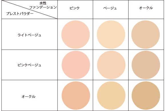 水性ファンデーションのカラーチャート