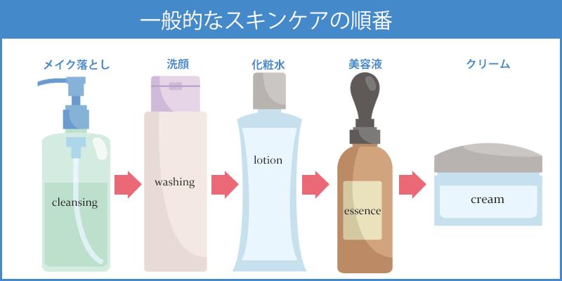 美容液を使う順番