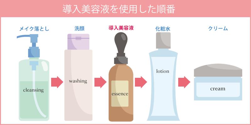 導入美容液の使う順番